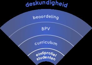 blue-chart-1