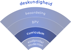 blue-chart-2