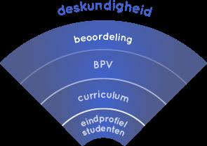 blue-chart-4