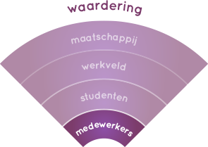 purple-chart-1