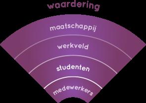 purple-chart-2