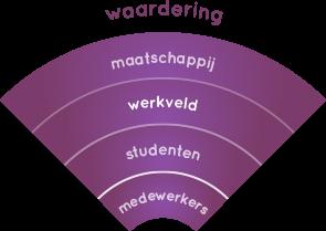 purple-chart-3
