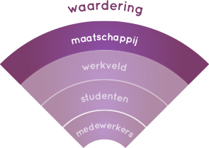 purple-chart-4